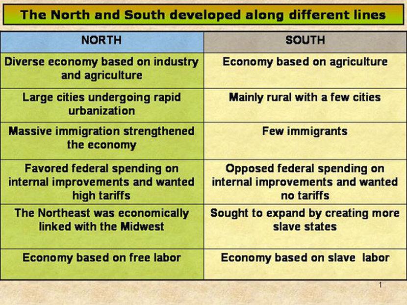 causes of civil war - Khafre